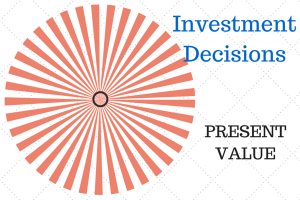 Investment decisions – How to get them right?