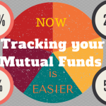How to track mutual funds portfolio all in one place?