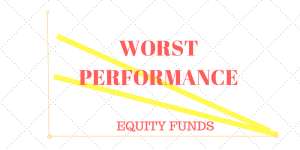 Worst Performances of Equity Funds